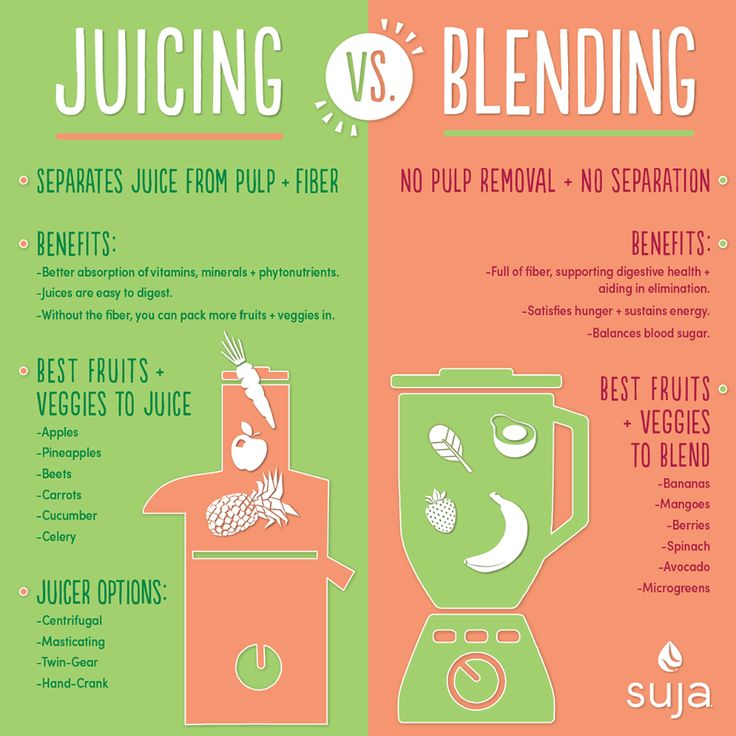 To juice or to blend..that is the question!