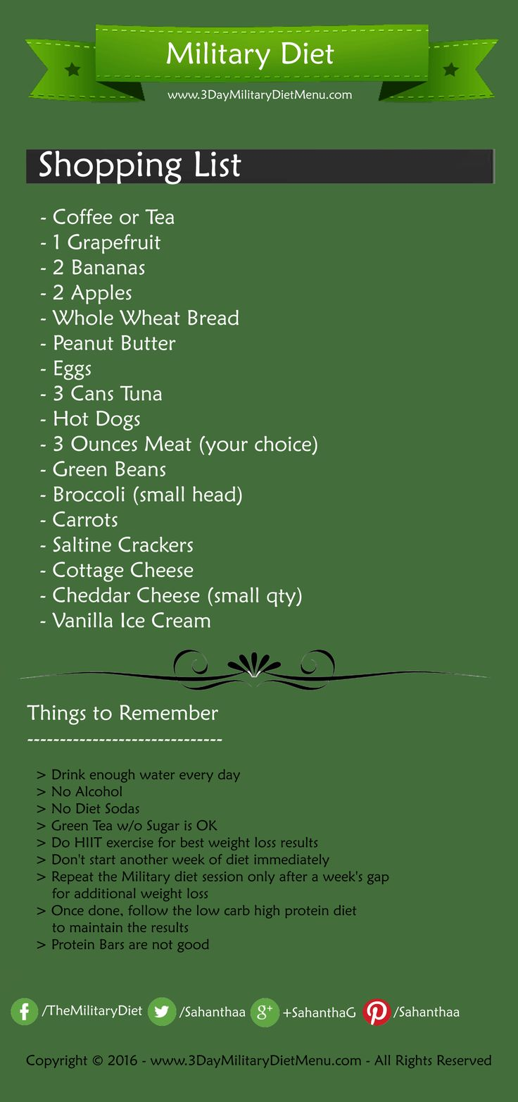 military diet grocery list
