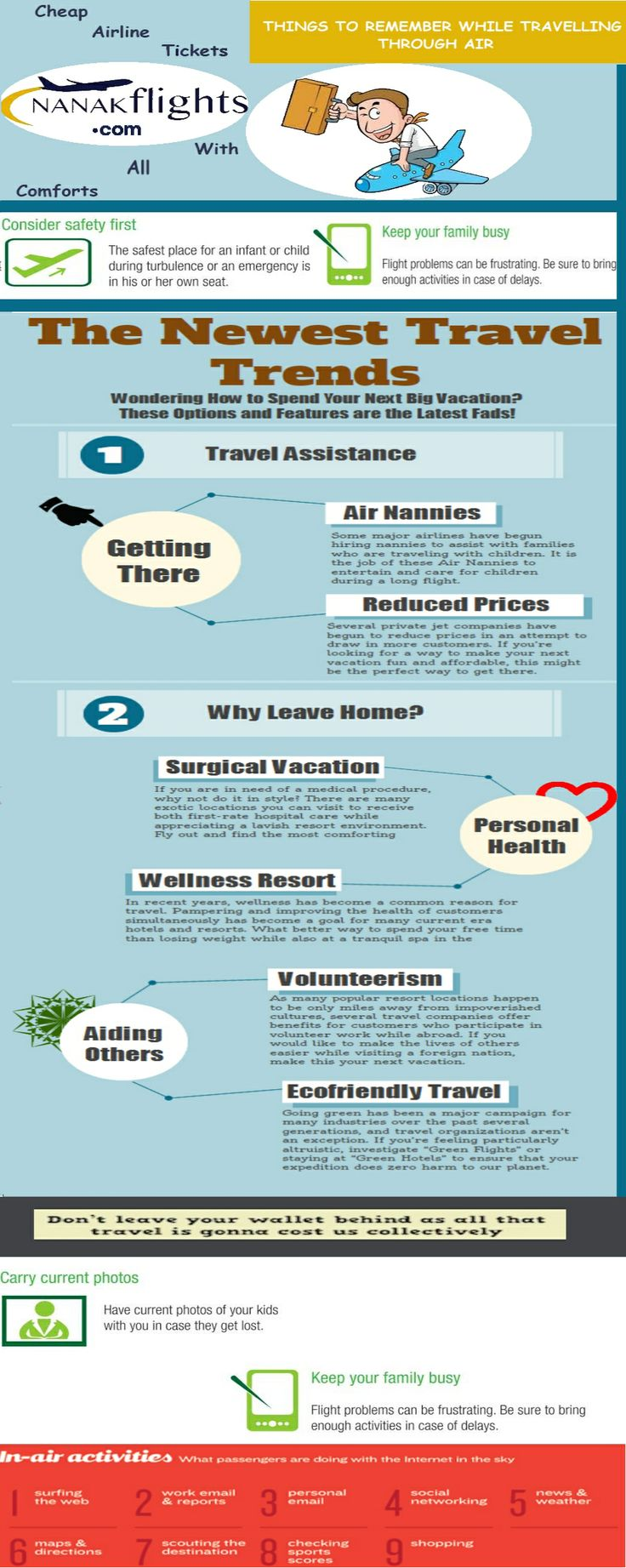 Check this info graphics and find the things to remember while traveling through air.  Buy Cheap flights to #Munich