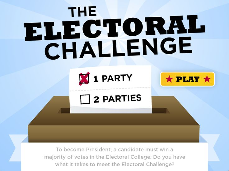 An Electoral Challenge game from Scholastic. The website also has other information that can be used to teach students about the election process.