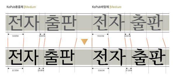 로고(BI/CI)에 사용가능한 무료 폰트 3선 - 디자이너의 놀이터~