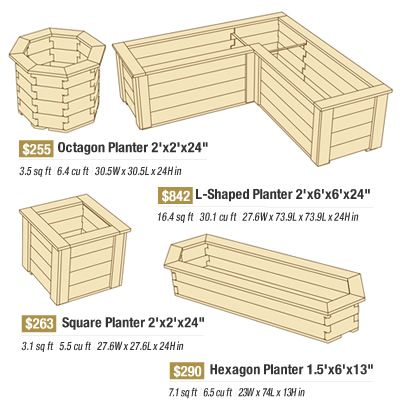 Garden Box Designs how to make a raised bed garden box from wood pallets 5 steps with pictures Planter Boxes For Edge Of Deck