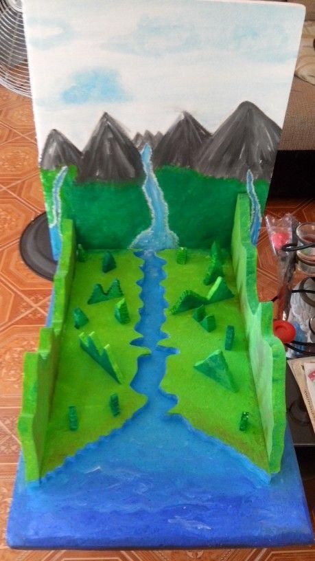 Maquetas Cuenca Hidrografica Ideas De Inspiraci 243 N