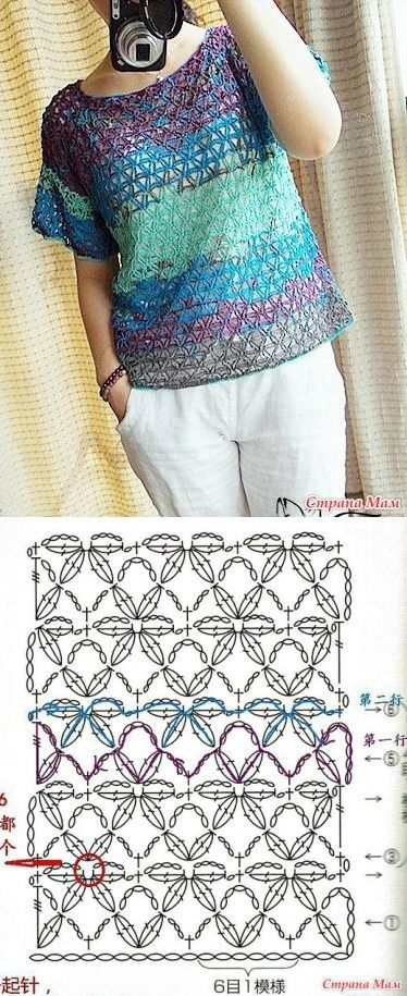 Cómo tejer preciosos jerseys de crochet con patrones gratis - El ...