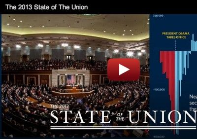 President Obama addresses climate, energy, infrastructure in State of the Union