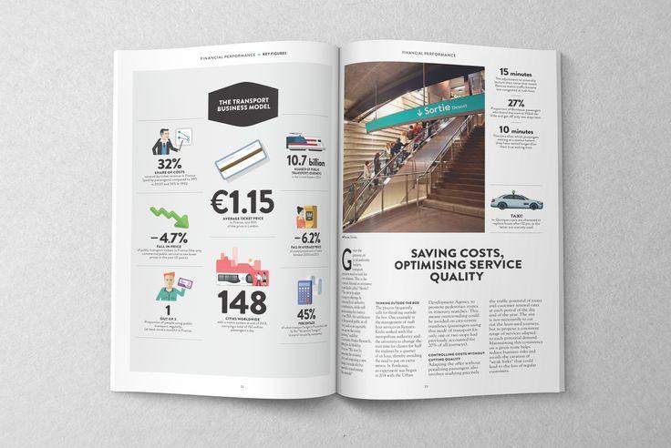 Création de l'ensemble des illustrations du rapport annuel 2014 Keolis.