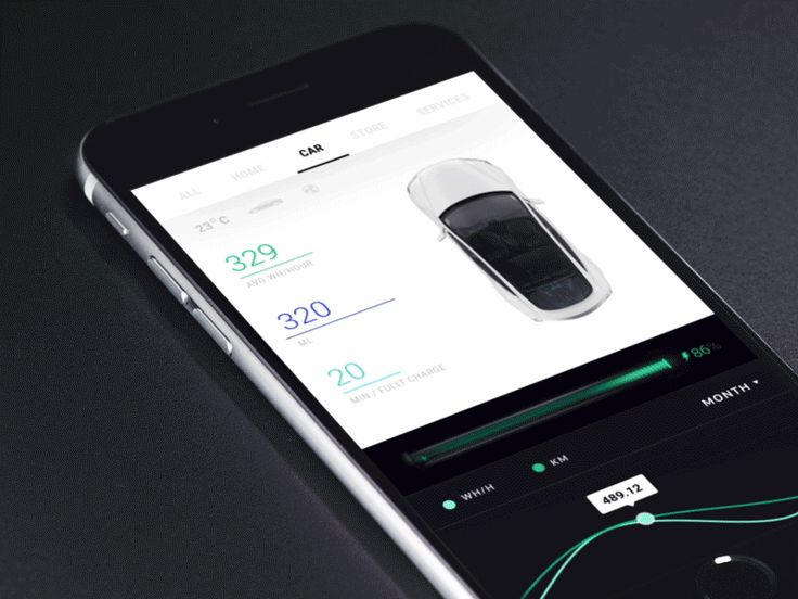 Tesla control center for smart home product by Gleb Kuznetsov✈