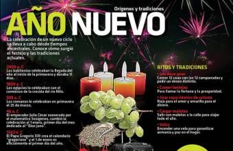 Tradiciones y rituales para recibir el Año Nuevo