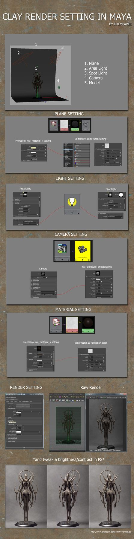 My Clay render setting [MAYA Mentalray] by Khempavee on deviantART