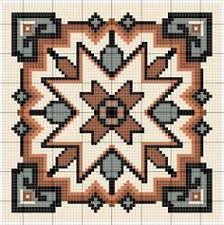 Resultado de imagen para esquema punto cruz inca