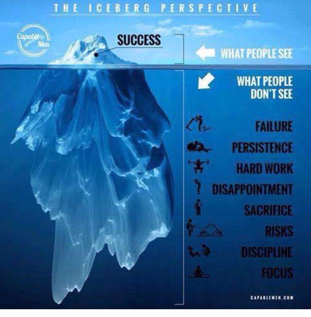 Iceberg of life analogy