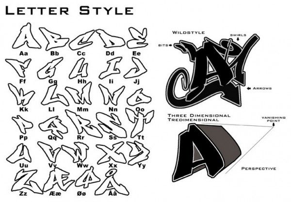 Letters in Graffiti Wildstyle: 3D Graffiti Alphabet Letters