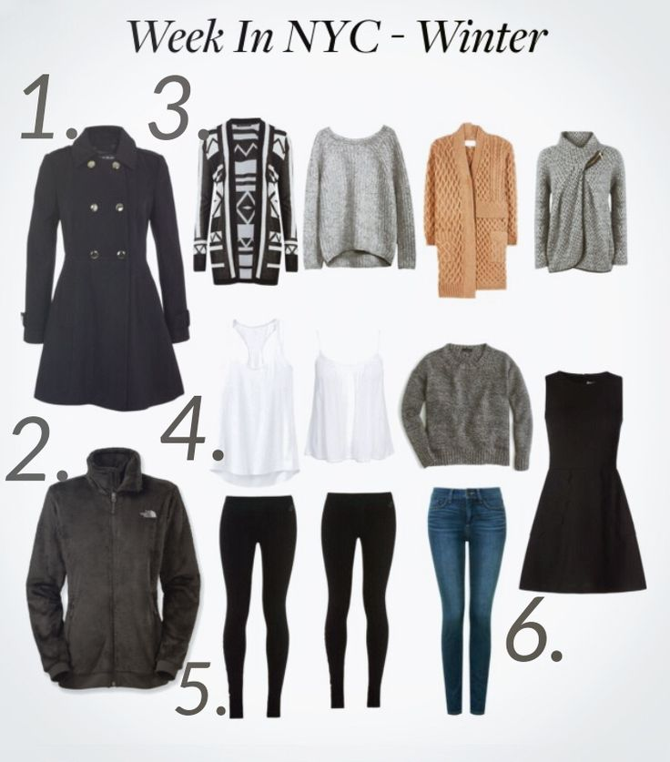 What to Pack NYC Winter Edition