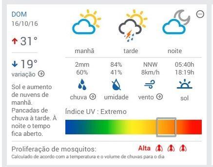 Primeiro dia com o horário de verão deverá ser de muito calor na região -     O primeiro dia com o novo horário na região de Botucatu deverá ser de muito calor segundo os institutos de meteorologia. O domingo, 16, deverá registrar altas temperaturas.  O Ipmet da Unesp em Bauru diz que o sistema frontal se afastou do estado de São Paulo, embora as condições pa - http://acontecebotucatu.com.br/geral/primeiro-dia-com-o-horario-de-verao-devera-ser-de-muito-