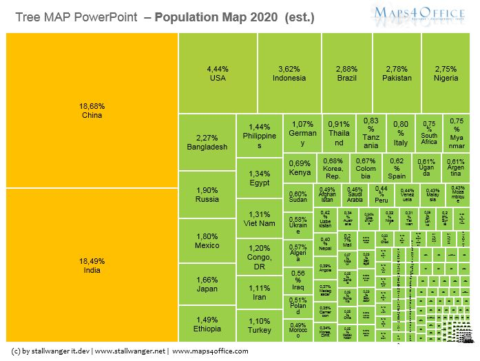 Worldmap Treemap PowerPoint China Indien Development 2020, growth, increase chart human development PowerPoint