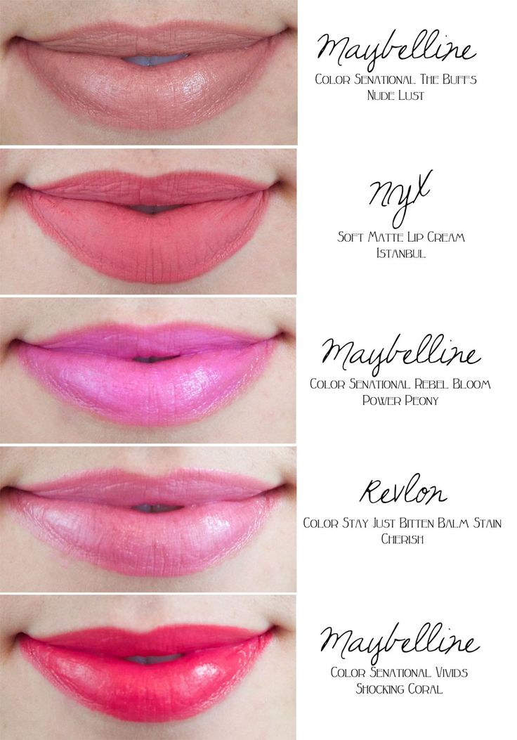 best-drugstore-lipsticks-for-spring-and-summer | Natural ...