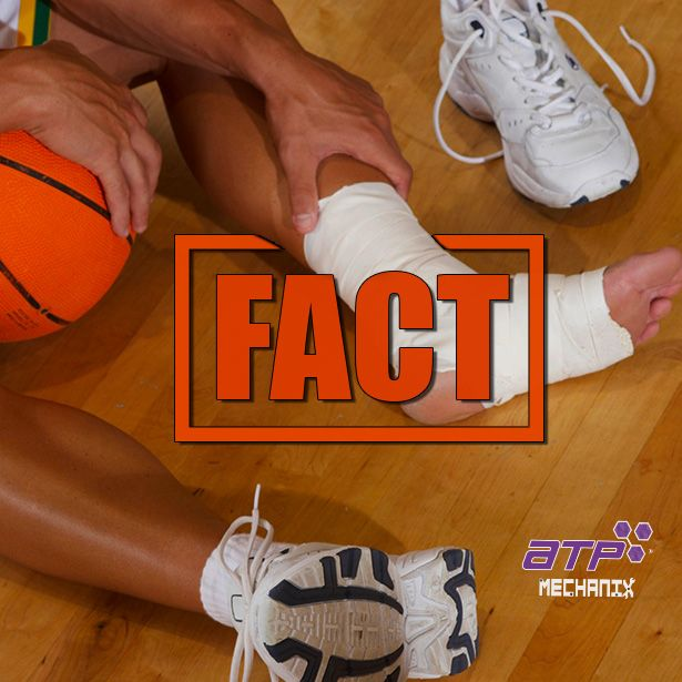 #FunFact: The most common #sports injuries include ankle #sprain, groin pull, #hamstring strain, shin splints, ACL tear, Patellofemoral syndrome, and #tennis elbow (epicondylitis). Better recovery with @ATPMechanix