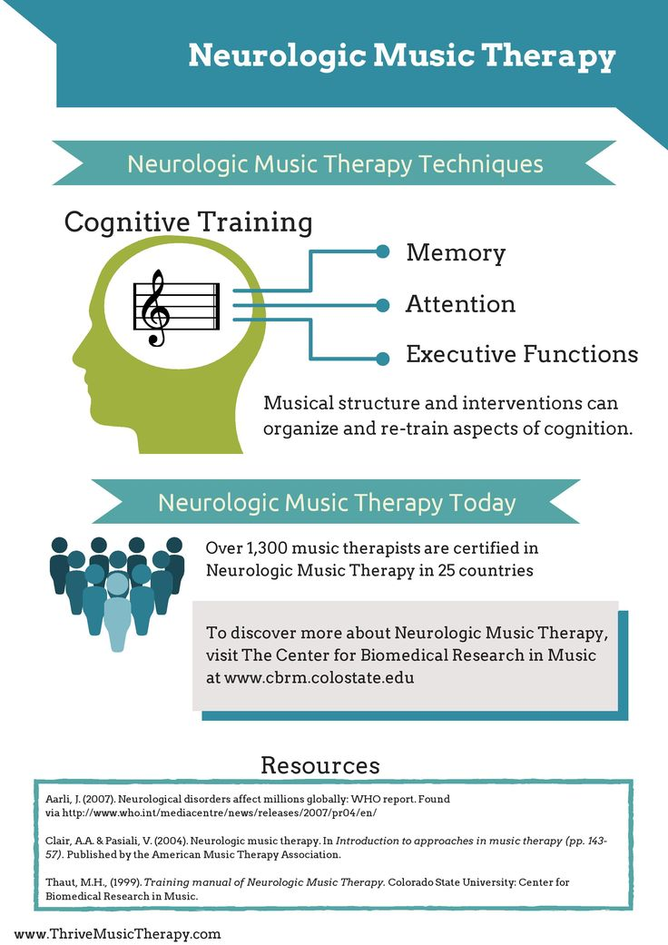 Music therapy courses in bangalore dating. Dating for one night.