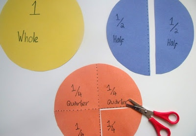 I'm a visual, hands-on-learner, so this could be a fun way to learn fractions.