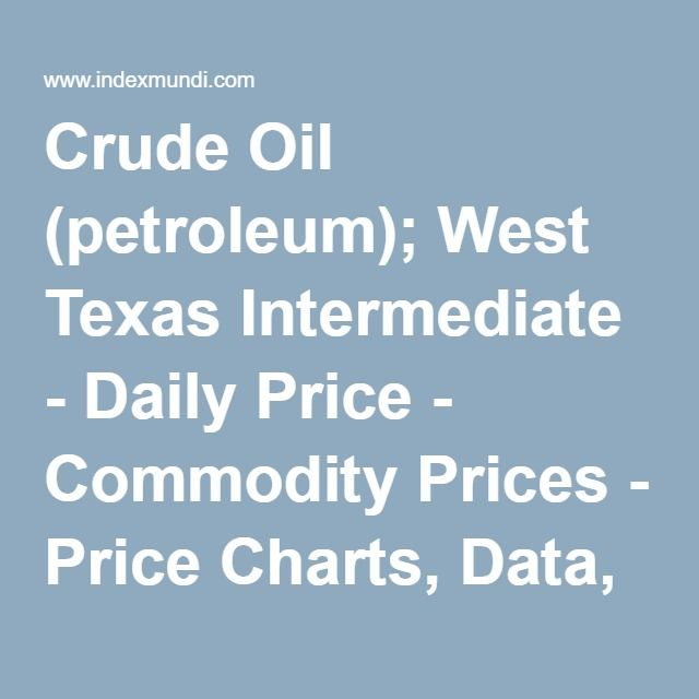 Crude Oil (petroleum); West Texas Intermediate - Daily Price - Commodity Prices - Price Charts, Data, and News - IndexMundi