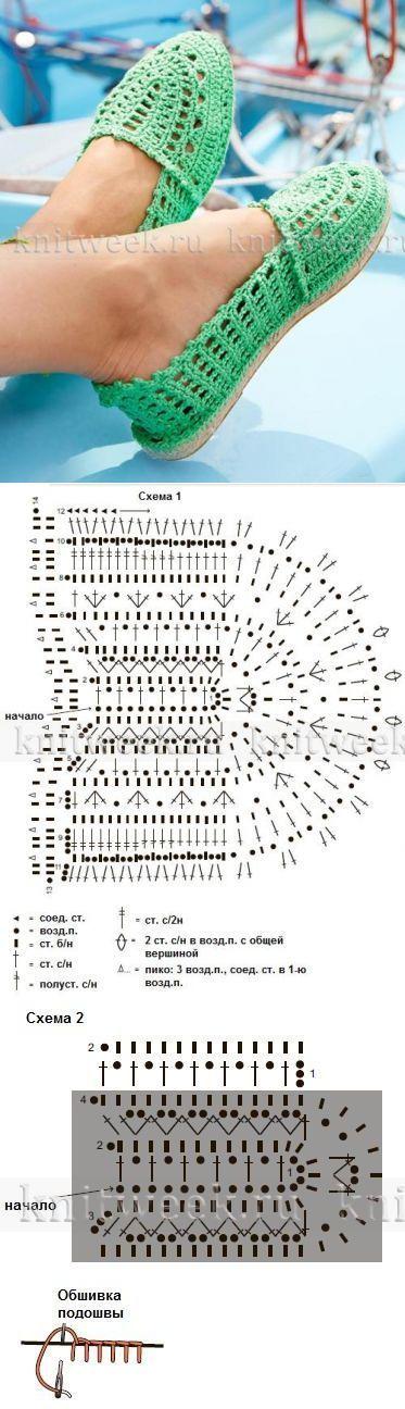 Эспадрильи крючком