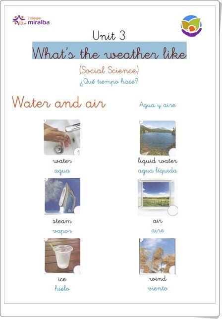 """Unidad 3 de Social  Science de 1º de Primaria: """"What's the weather like"""""""