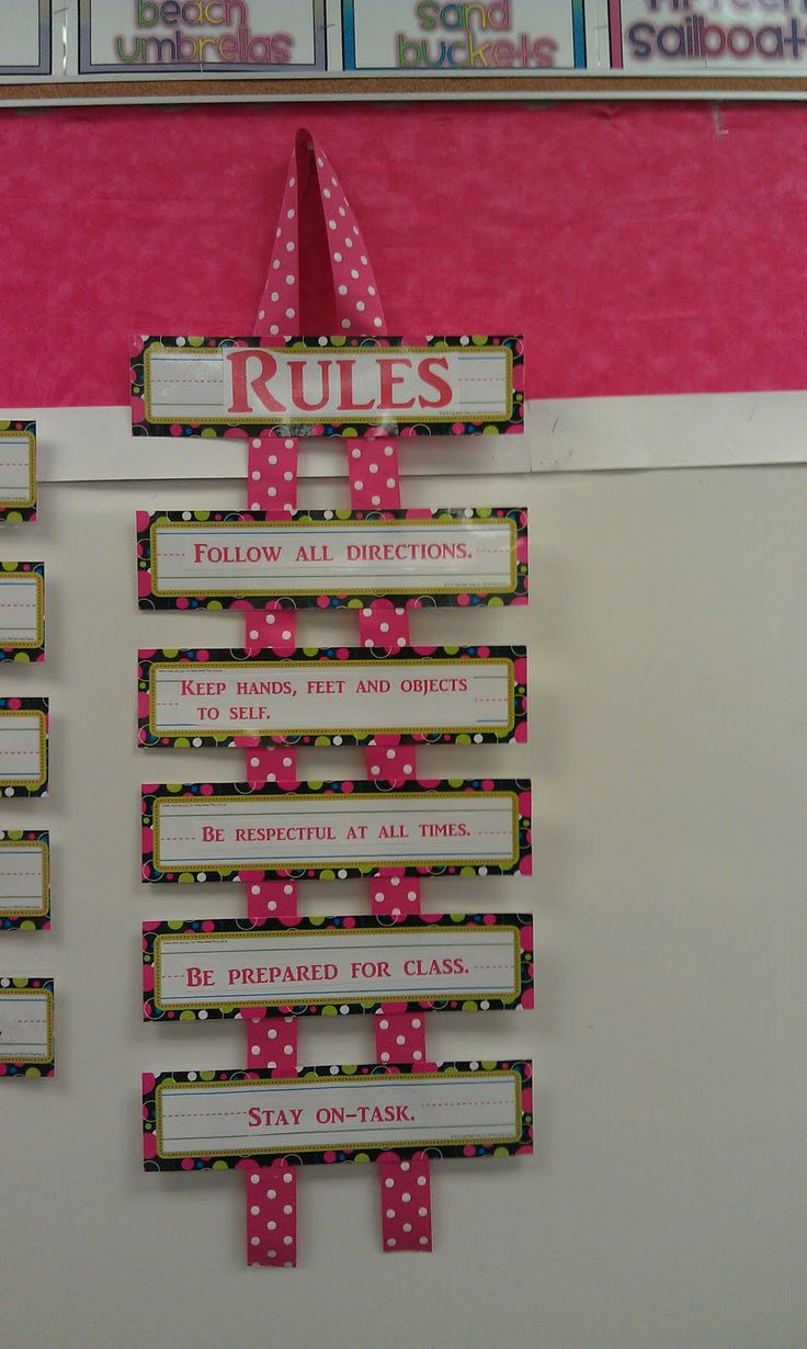 Classroom Rules...I like it better than a poster...cute idea: Polka Dots, Posters Cut Ideas, Cute Ideas, Class Rules, Classroom Pictures, Display Rules, Classroom Rules I, The Rules, Posts Classroom