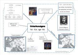 Cartes mentales Charlemagne et Saint-Louis + chronologie rois de France.