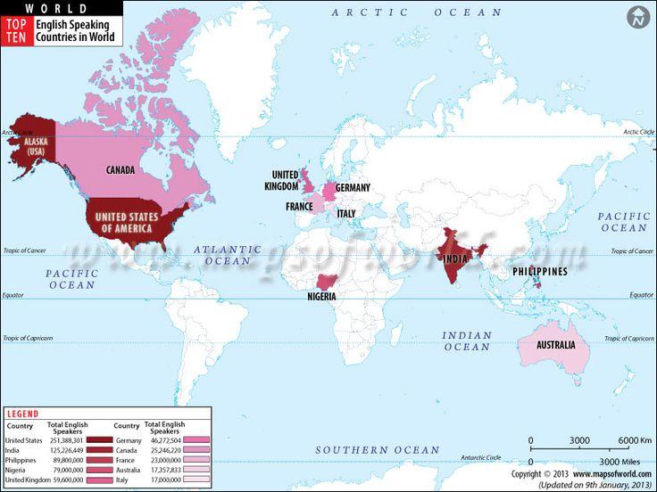 English speech about big world and