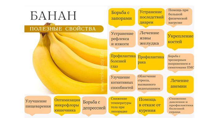 Ученые утверждают, что если употреблять каждый день по 2 банана, то решатся чуть ли не все проблемы со со здоровьем!