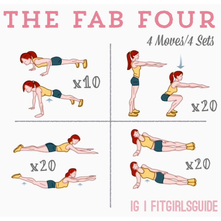 Pintrest Workouts Fitness: Fitkini Body Challenge - Pesquisa Do Google