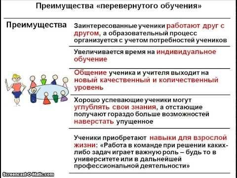Модель обучения Перевернутый класс (март, 2015) — ПримаВики