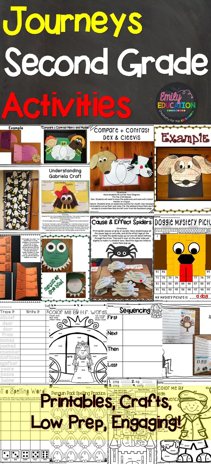 Journey Second Grade Activities! This teacher has done it all: Low Prep! Crafts, Focus Wall Posters, Printables. Come see what has made students and teachers fall in love with teaching Journeys!