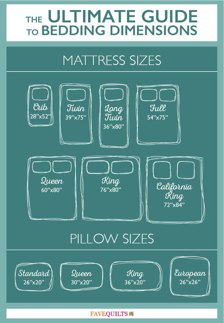 les 25 meilleures id es de la cat gorie bed dimensions sur pinterest tailles lit tableaux. Black Bedroom Furniture Sets. Home Design Ideas