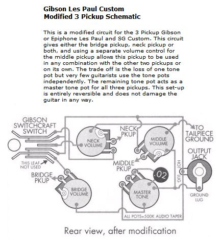 Gibson sg wiring diagram epiphone special 2 wiring diagram free e11054f85670b5cb908478a65c2e8388 les paul custom gibson les paul 32 best guitar wiring diagrams images on pinterest guitar sciox Gallery