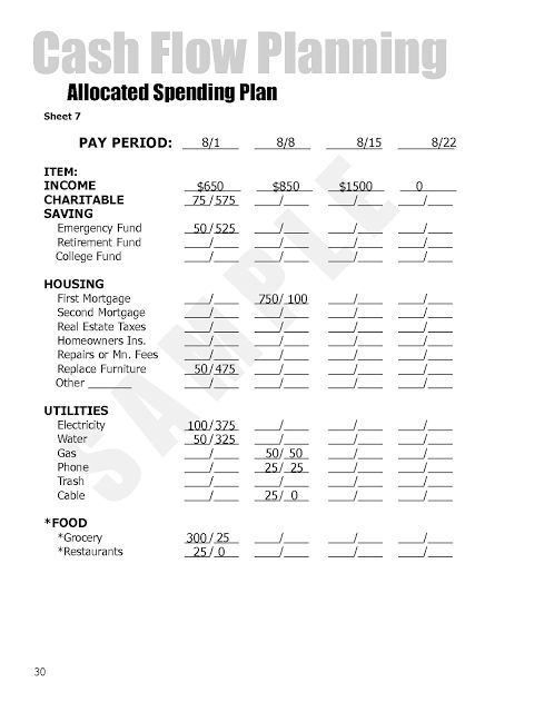 how to use dave ramsey u0026 39 s allocated spending plan