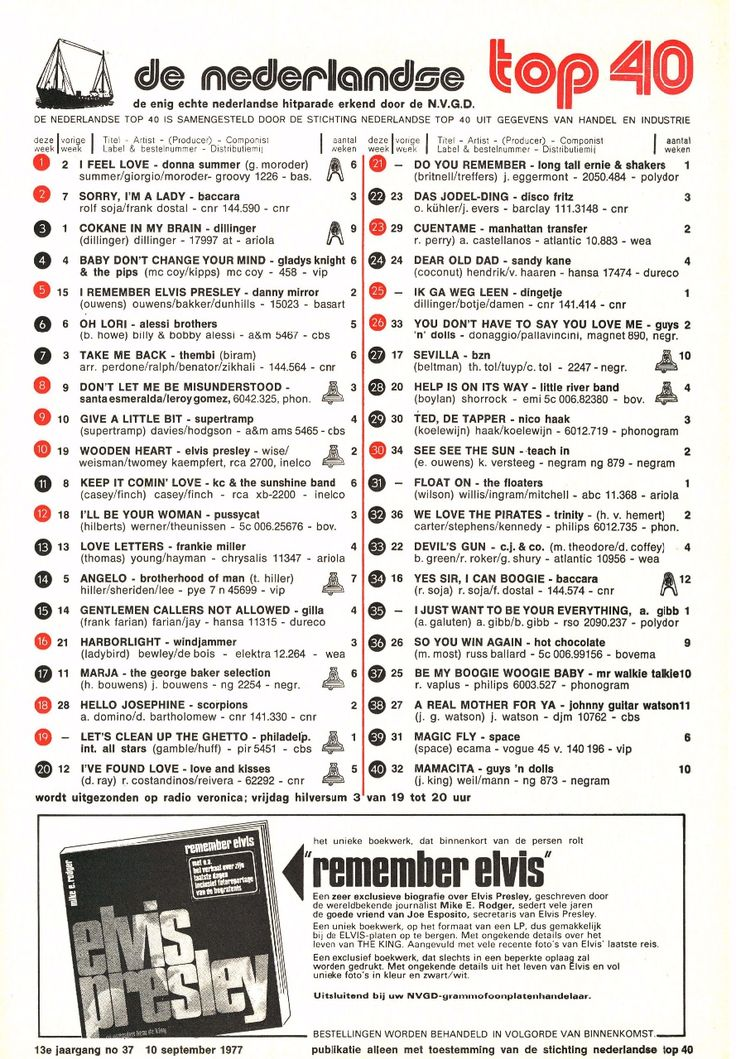 Top 40 - www.herman-music.nl