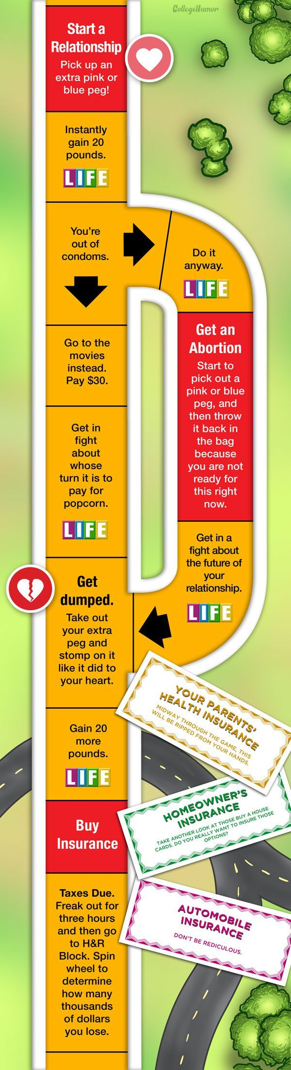 """""""Honest Game of Life"""" by Hallie Cantor (Page 3) - CollegeHumor Article"""