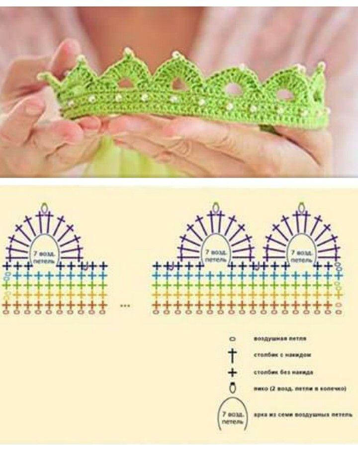 Corona crochet idea y patron