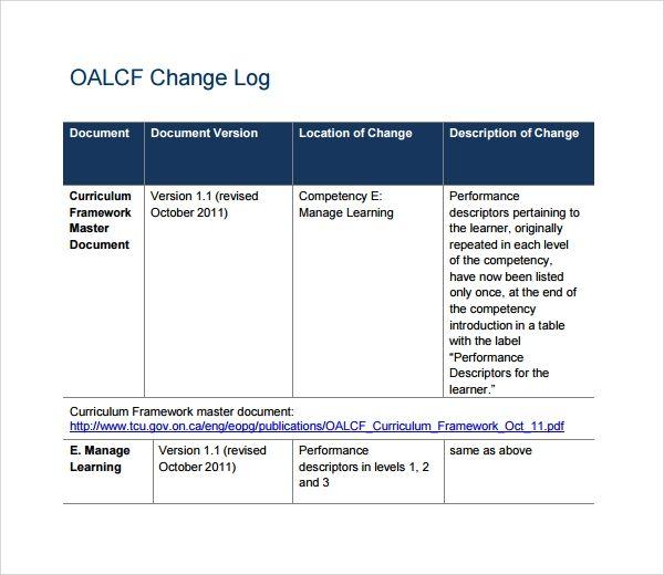 10 Change Log Template Templates