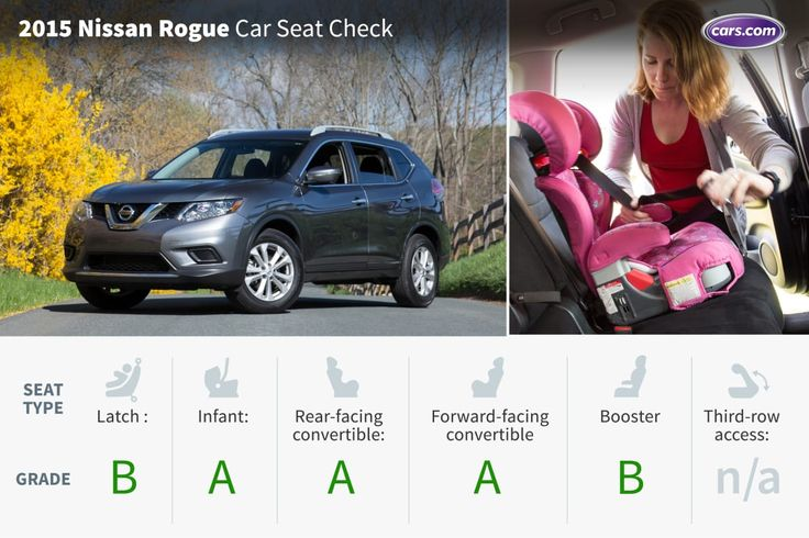 17 best ideas about rogue car on pinterest garage gym for Garage auto igny
