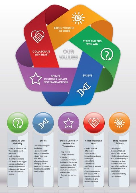 93 best On the Job Hunt images on Pinterest Business, Career - copy blueprint lsat glassdoor