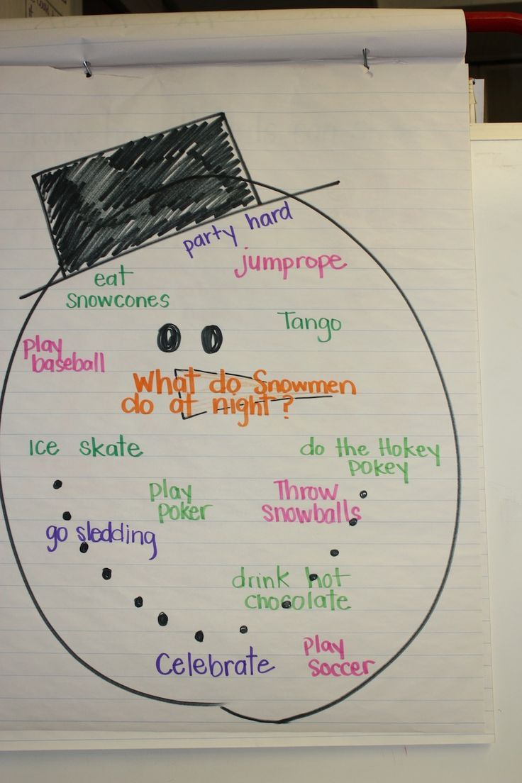 snowmen at night writing activity for kindergarten