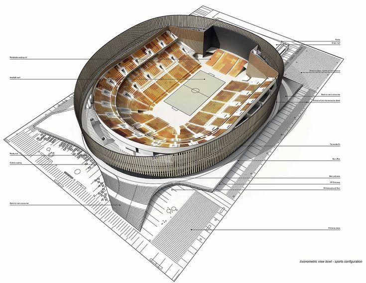 Royal Arena - Copenhagen Arena | SPORTS HALLS | Sport hall ...