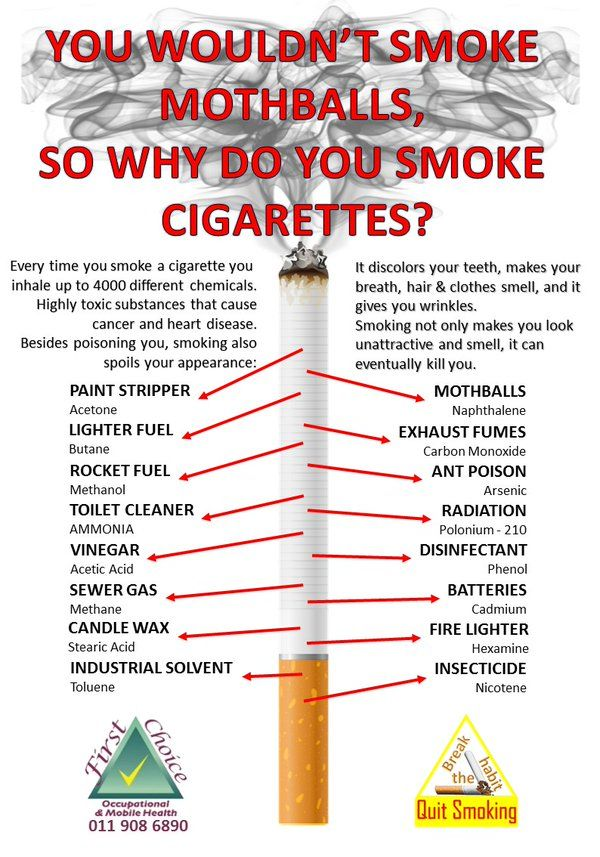 Anti-Tobacco Campaign 2016: Break the habit - Quit Smoking: Ingredients of a cigarette