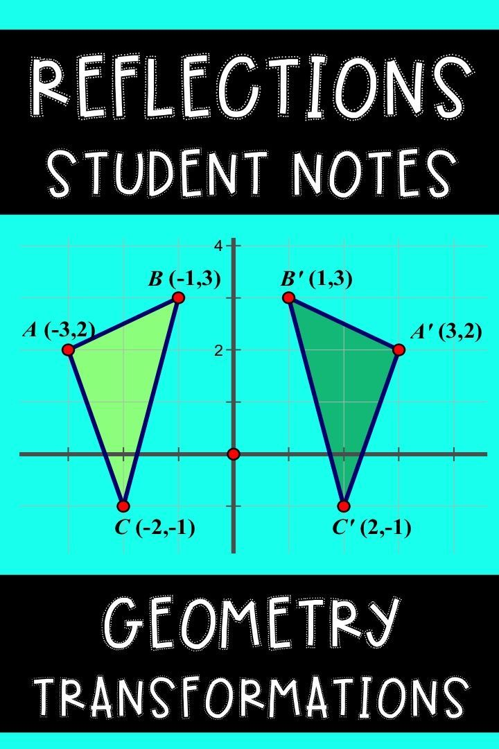 Reflections notes for high school or middle school geometry. Reflections, Rotations, and Translations. Transformations for geometry.