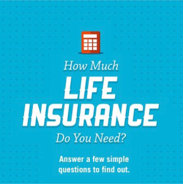 How Much Life Insurance Do You Need Answer A Few Simple Questions To Find Out Insurance Health Insurance T Life Insurance Financial Wellness How To Find Out