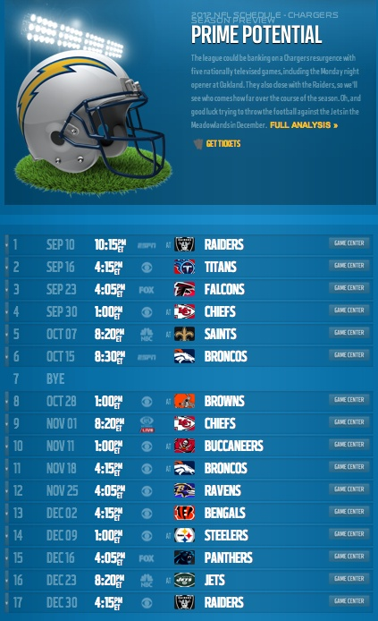 So ready!! San Diego Chargers schedule 2012-2013