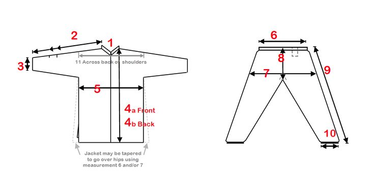 Measuring for a Tai Chi uniform.png (1173×581)