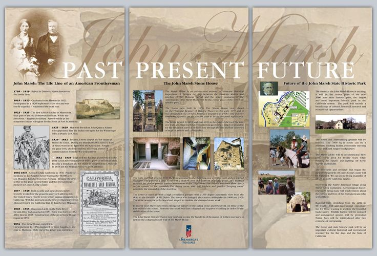 museum display ideas - Google Search